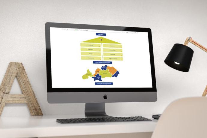 Online jaarverslag KleurrijkWonen